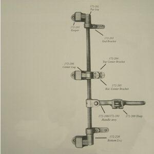 Cam Action Door Lock Kits and Accessories